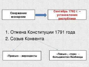 Отмена Конституции 1791 года 2. Созыв Конвента Свержение монархии Сентябрь 1792
