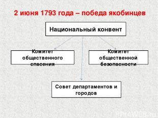2 июня 1793 года – победа якобинцев Национальный конвент Комитет общественного с