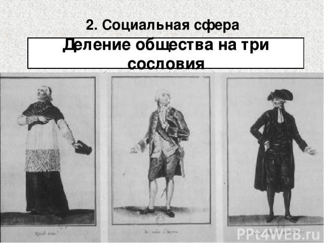 2. Социальная сфера Деление общества на три сословия Духовенство Дворянство Третье сословие