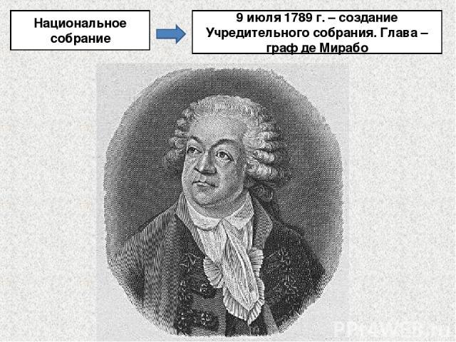 Национальное собрание 9 июля 1789 г. – создание Учредительного собрания. Глава – граф де Мирабо