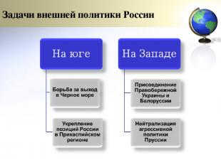 Задачи внешней политики России