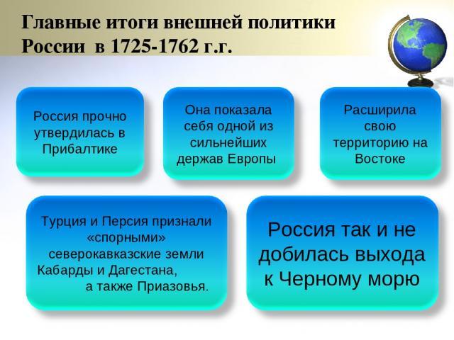 Но! Главные итоги внешней политики России в 1725-1762 г.г.