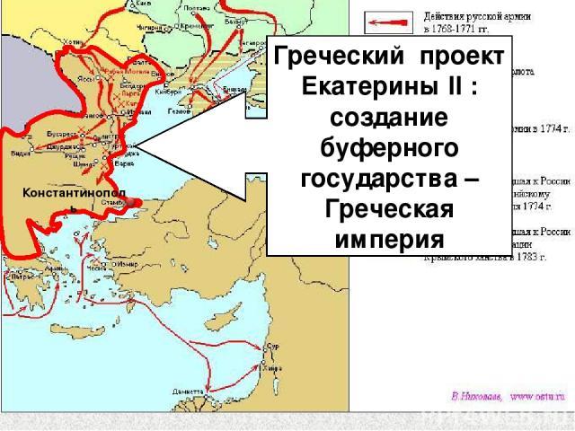 Константинополь Греческий проект Екатерины II : создание буферного государства – Греческая империя