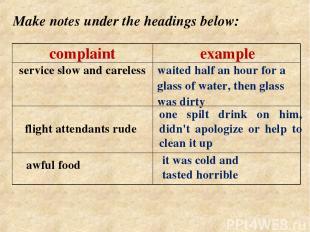 Make notes under the headings below: flight attendants rude one spilt drink on h
