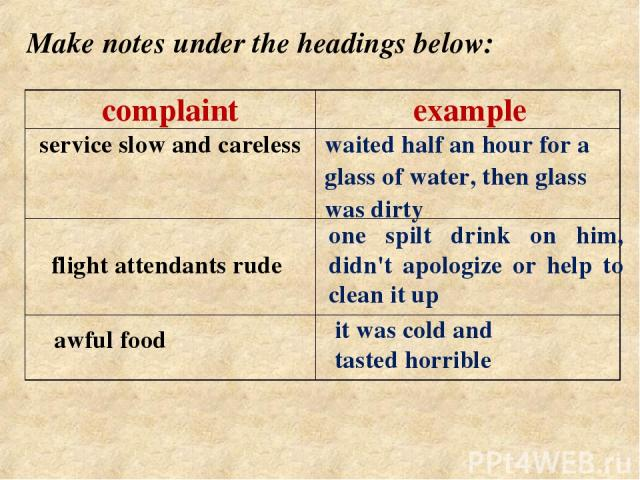 Make notes under the headings below: flight attendants rude one spilt drink on him, didn't apologize or help to clean it up awful food it was cold and tasted horrible complaint example service slow and careless waited half an hour for a glass of wat…