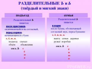 РАЗДЕЛИТЕЛЬНЫЕ Ъ и Ь (твёрдый и мягкий знаки) подъезд семья Разделительный Ъ пиш