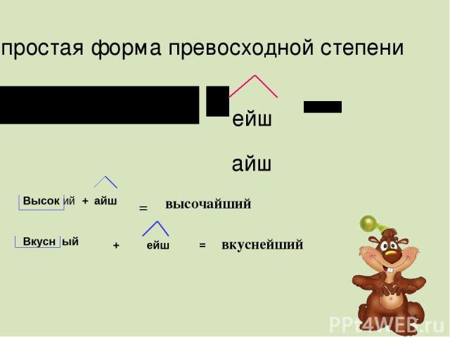 простая форма превосходной степени Основа прилагательного + ейш айш = Высок ий + айш = высочайший Вкусн ый + ейш = вкуснейший