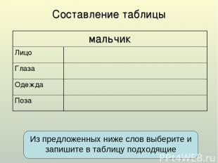 Составление таблицы Из предложенных ниже слов выберите и запишите в таблицу подх