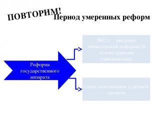 Период умеренных реформ ПОВТОРИМ! Реформа государственного аппарата 1802 г. – вв