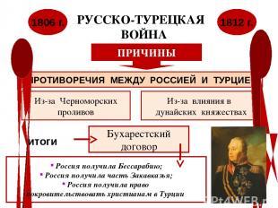 РУССКО-ТУРЕЦКАЯ ВОЙНА 1806 г. 1812 г. ПРИЧИНЫ ПРОТИВОРЕЧИЯ МЕЖДУ РОССИЕЙ И ТУРЦИ