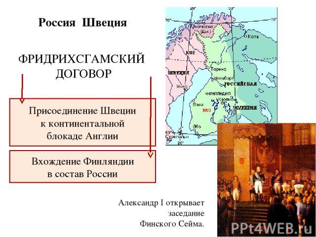 Россия Швеция ФРИДРИХСГАМСКИЙ ДОГОВОР Присоединение Швеции к континентальной блокаде Англии Вхождение Финляндии в состав России Александр I открывает заседание Финского Сейма.