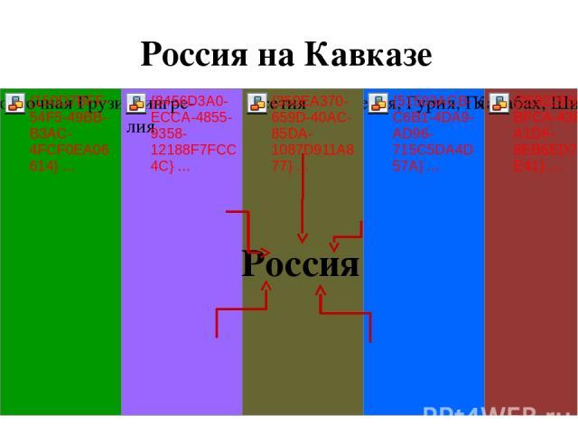 Россия на Кавказе Россия