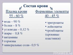 Состав крови Плазма крови 55 - 60 % Форменные элементы 40 - 45 % вода – 90 % бел