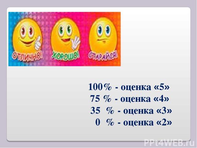 100% - оценка «5» 75 % - оценка «4» 35 % - оценка «3» 0 % - оценка «2»