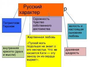 Русский характер Скромность Чувство собственного достоинства Патриотизм Героизм