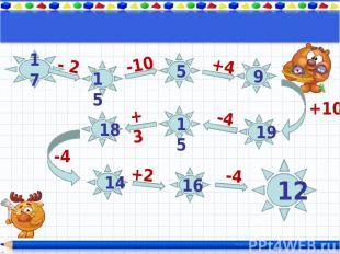 17 - 2 -10 +4 +10 -4 +3 -4 +2 -4 15 18 5 9 19 15 14 16 12