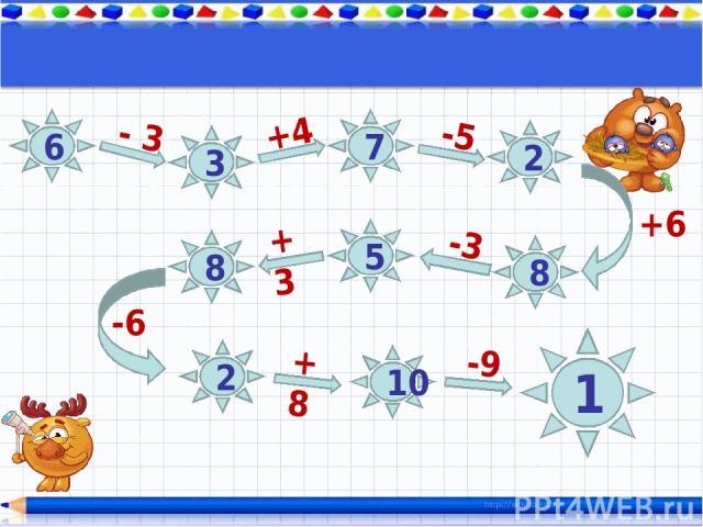 6 - 3 +4 -5 +6 -3 +3 -6 +8 -9 3 8 7 2 8 5 2 10 1