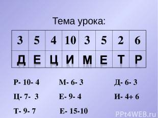 Р- 10- 4 М- 6- 3 Д- 6- 3 Ц- 7- 3 Е- 9- 4 И- 4+ 6 Т- 9- 7 Е- 15-10 Тема урока: 3
