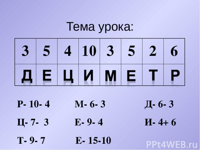 Р- 10- 4 М- 6- 3 Д- 6- 3 Ц- 7- 3 Е- 9- 4 И- 4+ 6 Т- 9- 7 Е- 15-10 Тема урока: 3 5 4 10 3 5 2 6