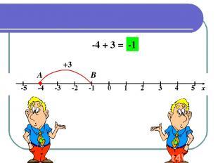 -4 + 3 = А В +3 -1