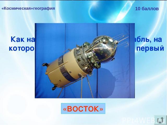 «Космическая»география 10 баллов Как назывался космический корабль, на котором Юрий Гагарин совершил первый в мире полёт в космос? «ВОСТОК»