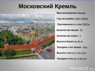 Московский Кремль Местоположение Москва Годпостройки 1482-1995гг Протяженность