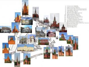 Московский Кремль (план)