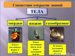 твердые жидкие газообразные Имеют постоянную форму и объем. Имеют постоянный объ