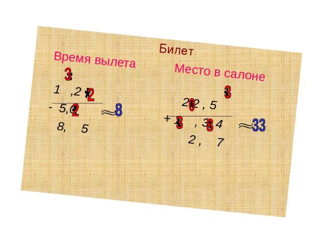 Билет Время вылета Место в салоне 1 ,2 7 2 2 , 5 - 5,0 + 1 , 3 4 8, 5 2 , 7