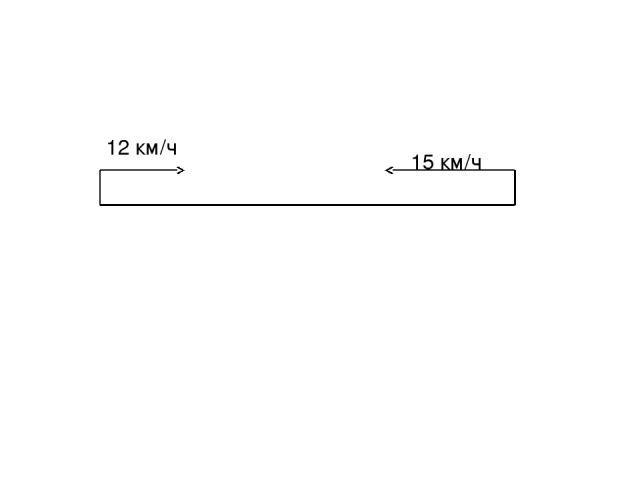 12 км/ч 15 км/ч