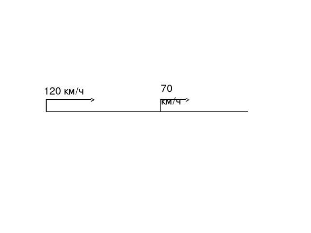 120 км/ч 70 км/ч