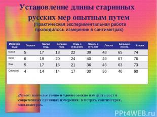 Установление длины старинных русских мер опытным путем (Практическая эксперимен