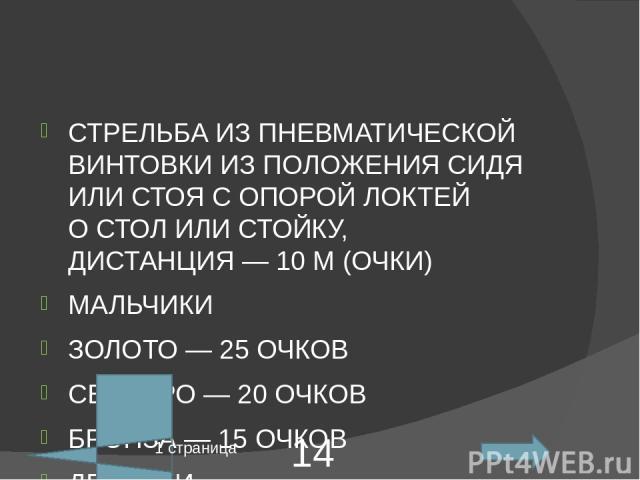 КОЛ-ВО ВИДОВ ИСПЫТАНИЙ ВИДОВ ВВОЗРАСТНОЙ ГРУППЕ МАЛЬЧИКИ ЗОЛОТО— 11ВИДОВ ИСПЫТАНИЙ СЕРЕБРО— 11ВИДОВ ИСПЫТАНИЙ БРОНЗА— 11ВИДОВ ИСПЫТАНИЙ ДЕВОЧКИ ЗОЛОТО— 11ВИДОВ ИСПЫТАНИЙ СЕРЕБРО— 11ВИДОВ ИСПЫТАНИЙ БРОНЗА— 11ВИДОВ ИСПЫТАНИЙ КОЛ-ВО ИСПЫТА…