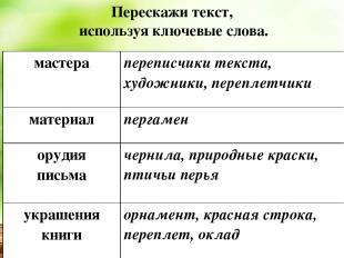 Перескажи текст, используя ключевые слова. мастера переписчикитекста, художники,