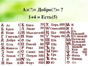Аз(?)+ Добро(?)= ? 1+4 = Есть(5)