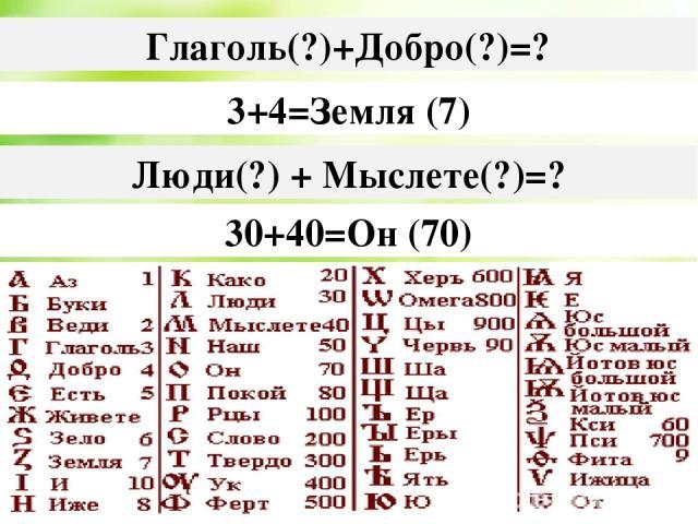 Глаголь(?)+Добро(?)=? Люди(?) + Мыслете(?)=? 3+4=Земля (7) 30+40=Он (70)