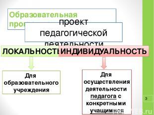 Образовательная программа - проект педагогической деятельности ЛОКАЛЬНОСТЬ ИНДИВ