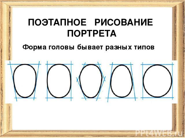 ПОЭТАПНОЕ РИСОВАНИЕ ПОРТРЕТА Форма головы бывает разных типов