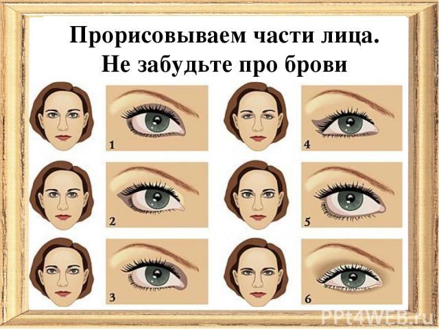 Прорисовываем части лица. Не забудьте про брови