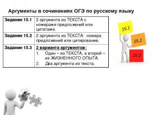 Аргументы в сочинениях ОГЭ по русскому языку 15.1 15.2 15.3 Задание 15.1 2 аргум