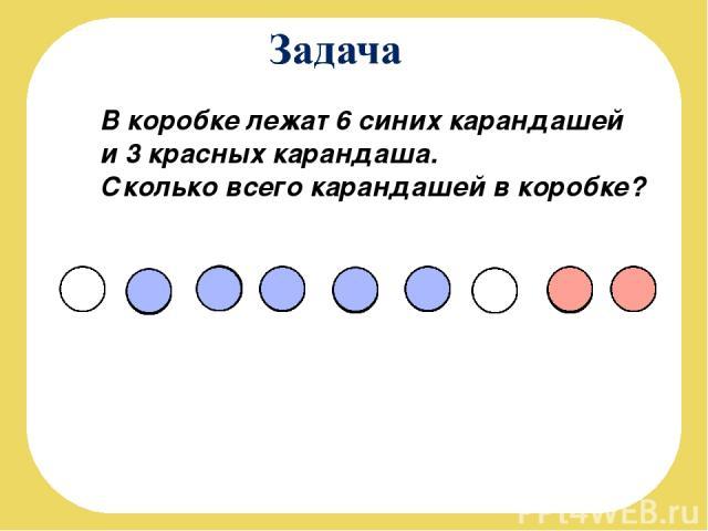 В коробке лежат 6 синих карандашей и 3 красных карандаша. Сколько всего карандашей в коробке?