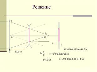 Решение А В F1 F2 L 12,5 см Э F2 F= 1 D F1=1/4=0.25м=25см d=1/2·2r d=1/2·0.06м=0
