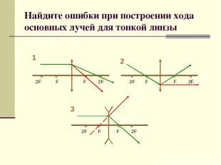 Найдите ошибки при построении хода основных лучей для тонкой линзы 2F 2F F F 1 2