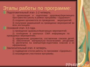 Этапы работы по программе: Подготовительный этап- 1-2 четверть. 1) организация и