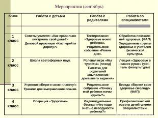 Мероприятия (сентябрь)