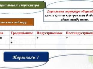 Социальная структура Группа Традиционное Индустриальное Постиндустриальное Семья