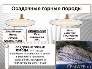 Осадочные горные породы Неорганические Органические Обломочные Песок, галька, гр