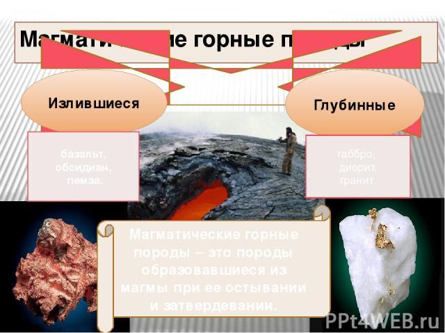 Магматические горные породы Излившиеся Глубинные базальт, обсидиан, пемза. габбро, диорит, гранит. Магматические горные породы – это породы образовавшиеся из магмы при ее остывании и затвердевании.