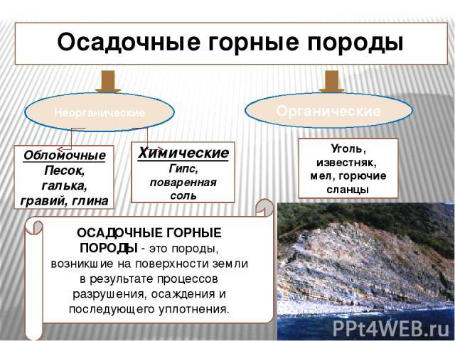 Осадочные горные породы Неорганические Органические Обломочные Песок, галька, гравий, глина Химические Гипс, поваренная соль Уголь, известняк, мел, горючие сланцы ОСАДОЧНЫЕ ГОРНЫЕ ПОРОДЫ - это породы, возникшие на поверхности земли в результате проц…