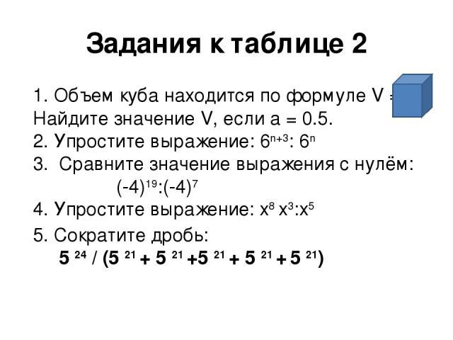 Задания к таблице 2 1. Объем куба находится по формуле V = а3. Найдите значение V, если а = 0.5. 2. Упростите выражение: 6n+3: 6n 3. Сравните значение выражения с нулём: (-4)19:(-4)7 4. Упростите выражение: х8 х3:х5 5. Сократите дробь: 5 24 / (5 21 …